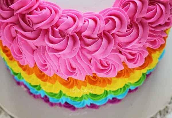 Rainbow Birthday Cake i am baker