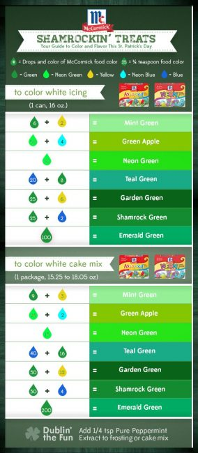 McCormick Green Tinting Guide