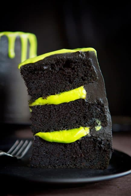 Best Cake To Impress At Work