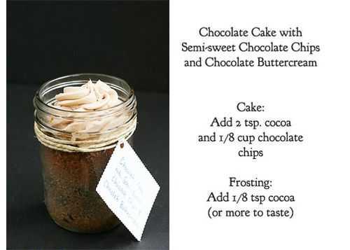 ChocolateCake